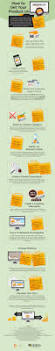 10 steps to selling your product on amazon infographic