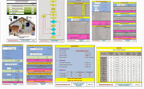 Spreadsheet Components Grounding Design Calculations U2013 Part Seventeen Electrical Knowhow
