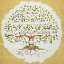 12 best family tree images on family tree chart