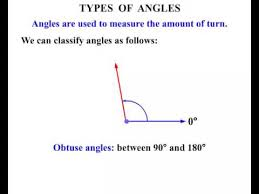 5th grade types of angles youtube