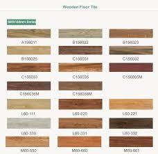 wood floor tiles machine wood tiles philippines price buy