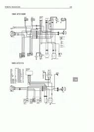 90cc atv wiring diagram 90cc atv wiring diagram u2022 sharedw org