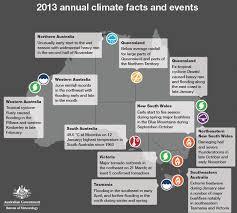 australian bureau meteorology 2013 was year on record in australia bureau of meteorology