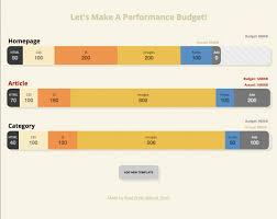 Budget Book Template Performance Budget Builder Brad Frost