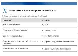 raccourci bureau mac netfaqs francais