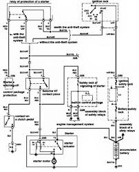 honda wiring diagrams civic honda wiring diagrams instruction