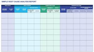 Root Cause Analysis Excel Template Root Cause Analysis Template Collection Smartsheet
