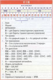 verification of vin code principle of building vin shram kiev ua