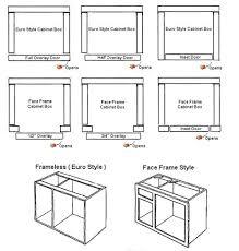 Kitchen Cabinet Hinges Uk In Frame Cabinet Hinges In Frame Kitchen Cabinet Doors In Frame