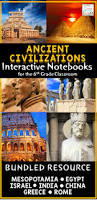 best 25 ancient civilizations lessons ideas only on pinterest