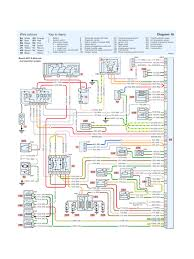 peugeot 206 central locking wiring diagram peugeot free wiring