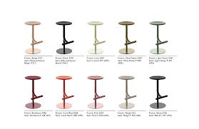 Light Green Stool Tibu Stool Designed By Anderssen U0026 Voll Twentytwentyone