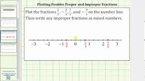 plot signed proper and improper fractions on the number line youtube