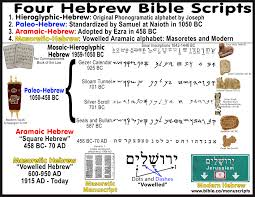 12 stones of ephod breastplate four hebrew scripts mosaic hieroglyphic paleo aramaic square