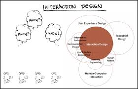 interaction design interaction design success secret of every developer designer