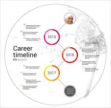 timeline templates biography timeline template sample career timeline template 15 free documents in pdf psd