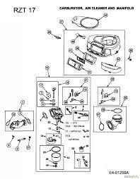 cub cadet wiring cadet free download printable wiring diagrams