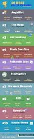 Jobhero Resume by 10 Best Startup Job Boards Infographic