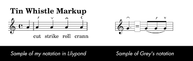 typesetting tin whistle in gnu lilypond chris throup