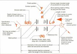 welding symbols google search architectural structure