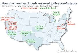 How Much To Retire Comfortably Here U0027s How Much Money You Need To Live U0027comfortably U0027 In Major U S