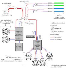 on off switch u0026 led rocker switch wiring diagrams oznium forum