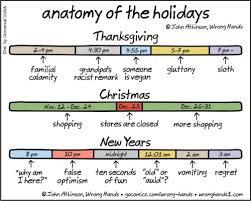 holidays humor pics timeline comics