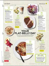 flat belly day diet recipes flat belly pinterest flat belly