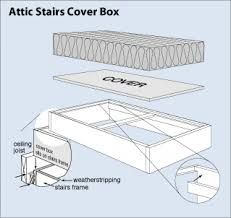 construct an attic stairs cover box diy house pinterest