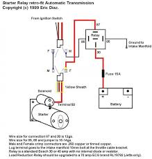 wiring diagram for starter solenoid u2013 readingrat net