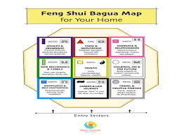 bedroom feng shui map feng shui map feng shui bagua mapcherish your world feng shui