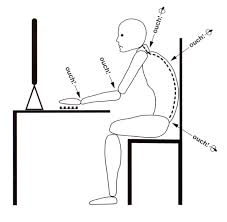 Standing At Your Desk Vs Sitting Standing Desk Vs Sitting Calories Burned Standing Vs Sitting