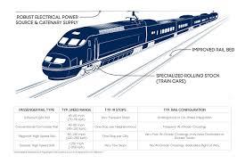 California High Speed Rail Map Riding The Rails