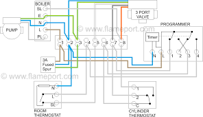 y plan wiring diagram alloff y plan central heating system three port valve wiring diagram at j squared