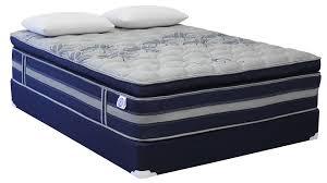 Comfort Dreams Mattress Neverland Comfort Alexandria Blue Mattress Set