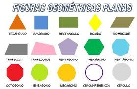 figuras geometricas todas figuras geométricas planas matemáticas compensatoria 1º