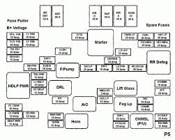 help need fuse panel diagram 1998 s10 s 10 forum regarding