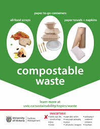 Composting Pictures by Composting University Of Victoria