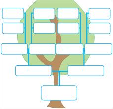 sample genogram template 15 free documents in pdf word