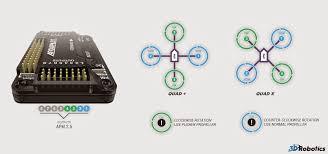 quadcopter build january 2015