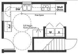 Kitchen Plan Design Universal Design Modular Home Plans For Kitchens Bathrooms
