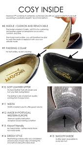 Most Comfortable Slippers For Men Soft Dress Shoes By Maratown U2014 Kickstarter