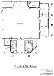 synthesis partners inc architectural design firm in sacramento