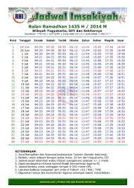 Jadwal Sholat Jogja Jadwal Imsakiyah Ramadhan 1435 H Seluruh Wilayah Indonesia Simomot