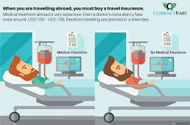 Best Travel Insurance images Find the best travel insurance online jpg