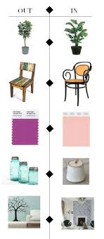 home decor trends for summer 2015 home decor color trends for spring summer 2015 interior colors