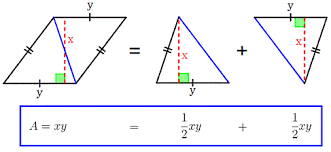 A Rectangle Is A Parallelogram With A Right Interior Angle Areas Of Parallelograms And Triangles Wyzant Resources
