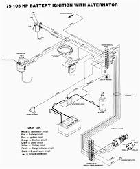 wiring diagrams campervan electrics rv electrical plug 50 amp
