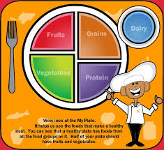 interactive my plate tool free interactive nutrition tools for