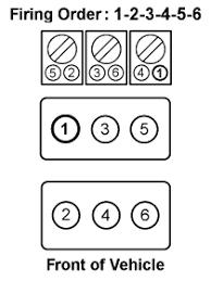 solved firing order for spark plugs 1999 pontiac grand am fixya